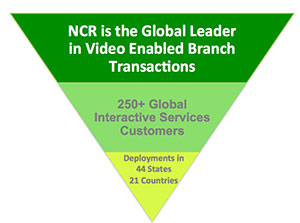 NCR-Video-Enabled-Transactions300