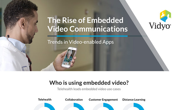 New Research Study Highlights Need for Video-enabled Communications PaaS